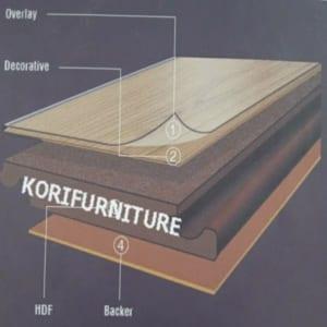 Cấu tạo sàn gỗ công nghiệp Quảng Nam